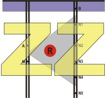 ZZ Resistivity Imaging